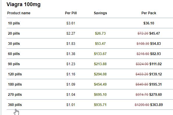 Generic Viagra Cost online