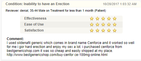 Centurion Laboratories Sildenafil Citrate Reviews