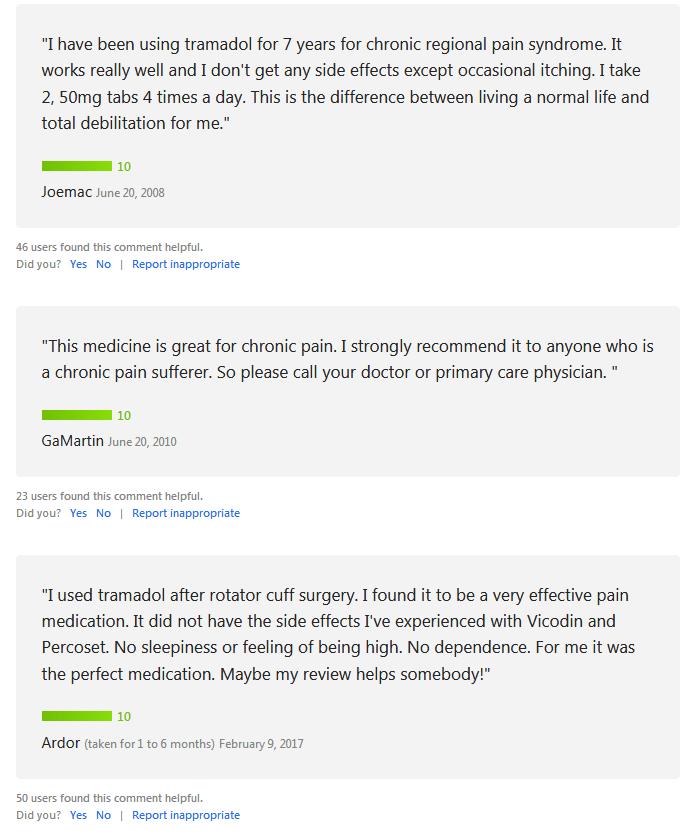 Tramadol customer Reviews