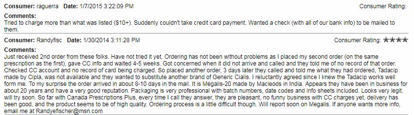 Pharmacy Checker Customer Reviews