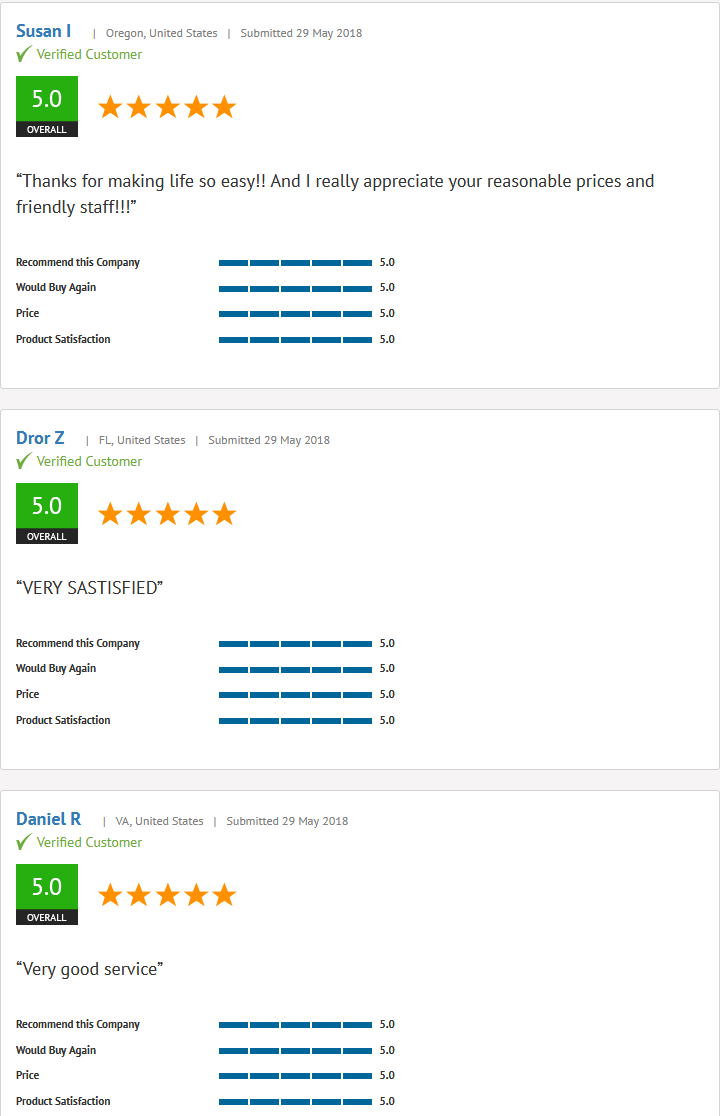 Canada Pharmacy Online Customer Reviews