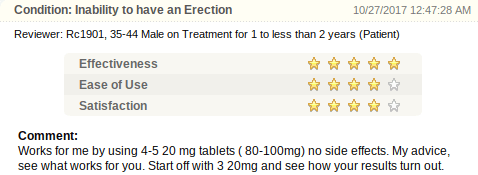 Rc1901 is satisfied with his 20 mg tablets, having figured out a dose of 80 to 100 mg works best for him
