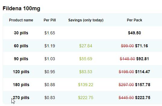 Fildena 100mg Cost