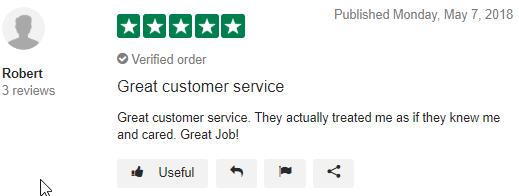 Accessrx Reviews