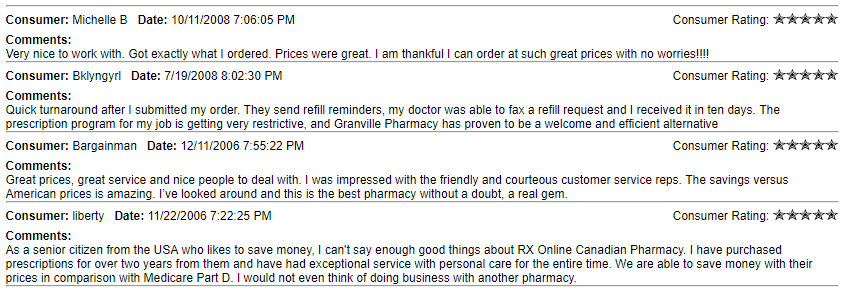 Canadian Pharmacy Reviews (source: https://www