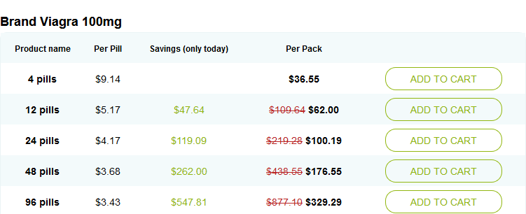 Online price of the Blue Diamond Shaped Pill