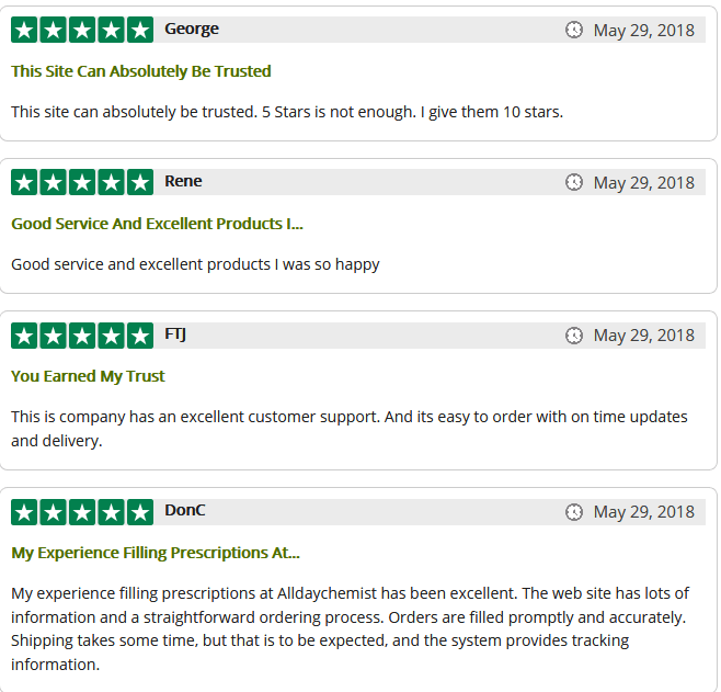 Alldaychemist Customer Reviews